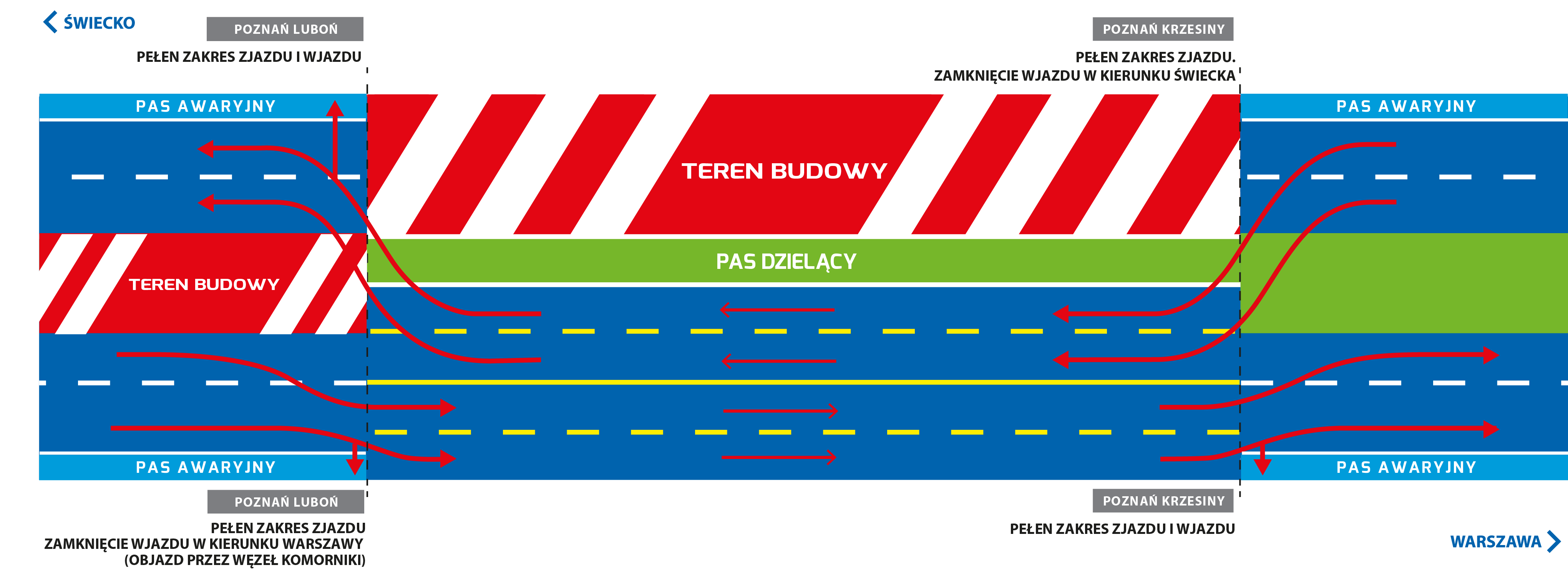 Heavy Maintenance Works on the Poznań Bypass